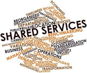 Shared Service Word Cloud